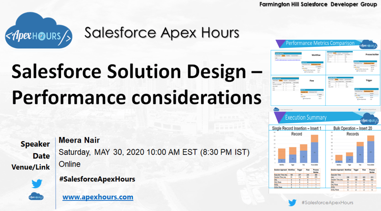 Peformance Considerations in Salesforce