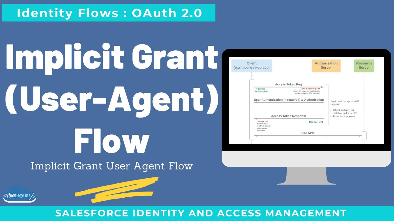 User Agent Flow