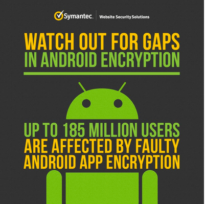"""""""faulty Android apps with HTTPS vulnerabilities"""""""