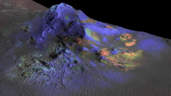 Proof Of Life On Mars