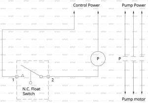 Float Switch Installation Wiring And Control Diagrams | APG