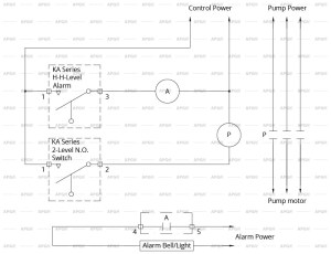 Float Switch Installation Wiring And Control Diagrams | APG