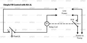 How to Wire a KA Float Switch | APG Sensors