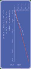 Line graphs measuring progress