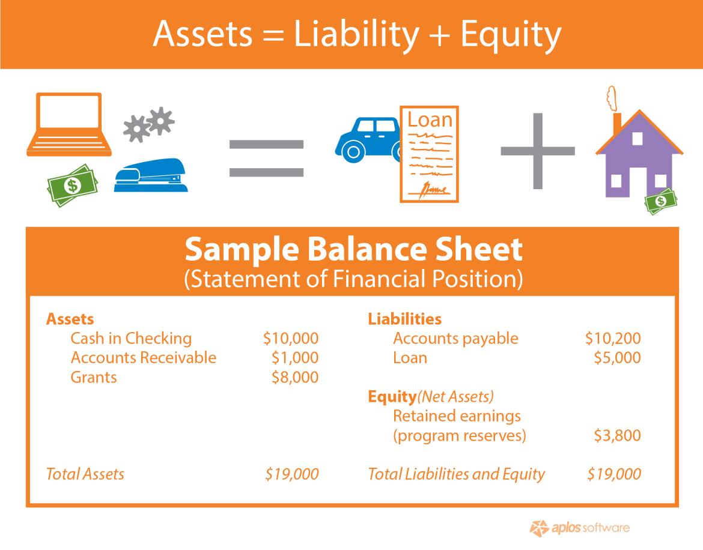 nonprofit-financial-statements-balance-sheet