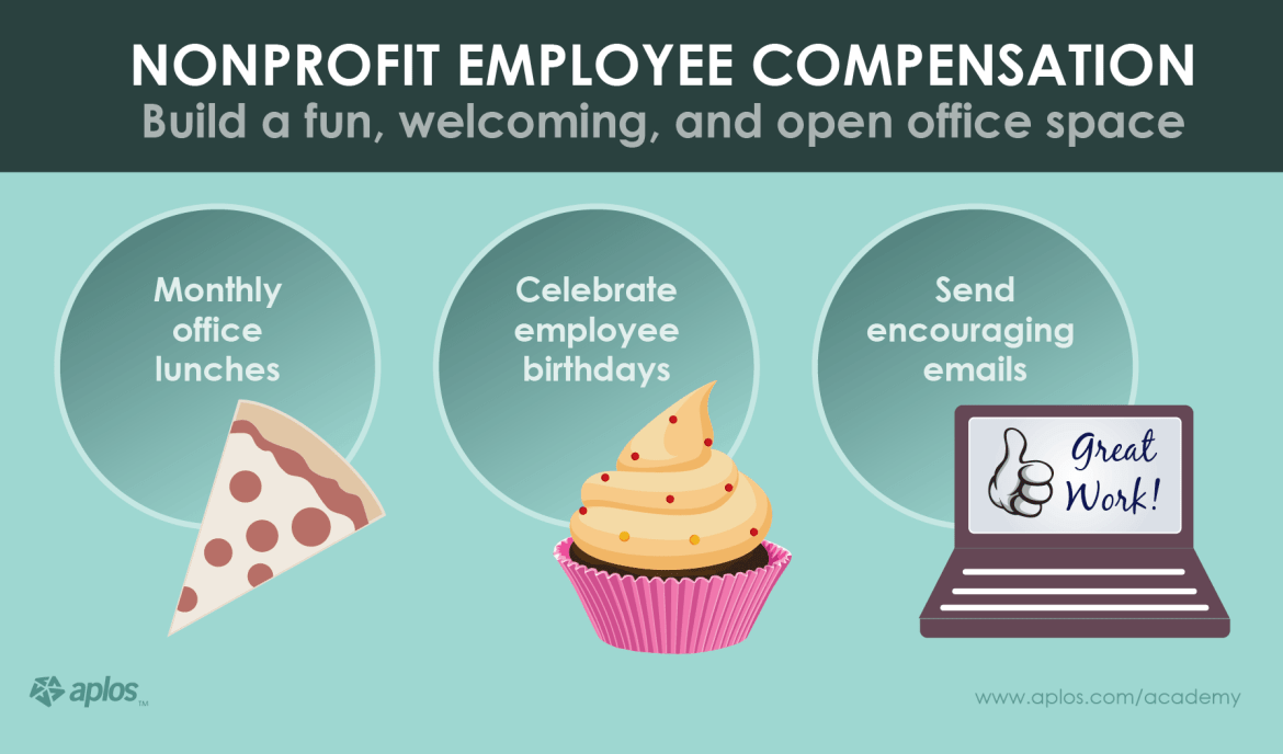 Human Resource Section - Nonprofit Employee Compensation
