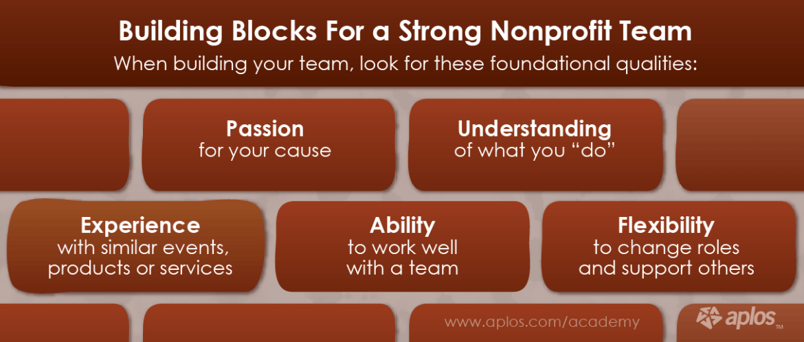 Building blocks for a strong nonprofit team - nonprofit-team-leaders