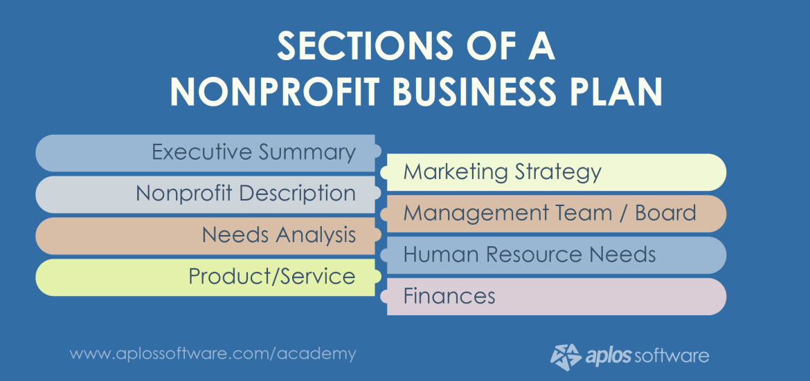 Nonprofit Business Plan - sections-of-nonprofit-business-plan