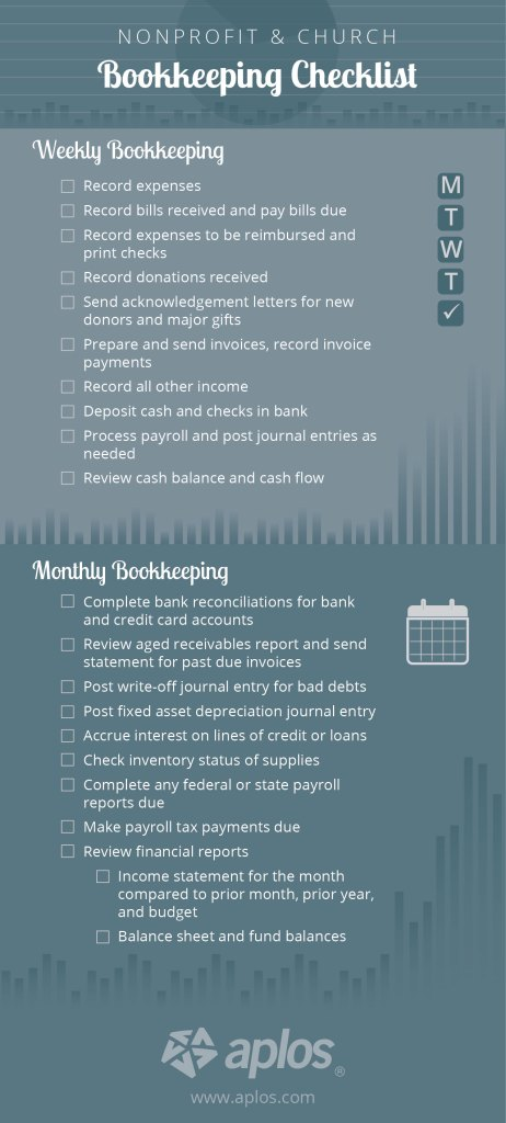nonprofit and church bookkeeping checklist