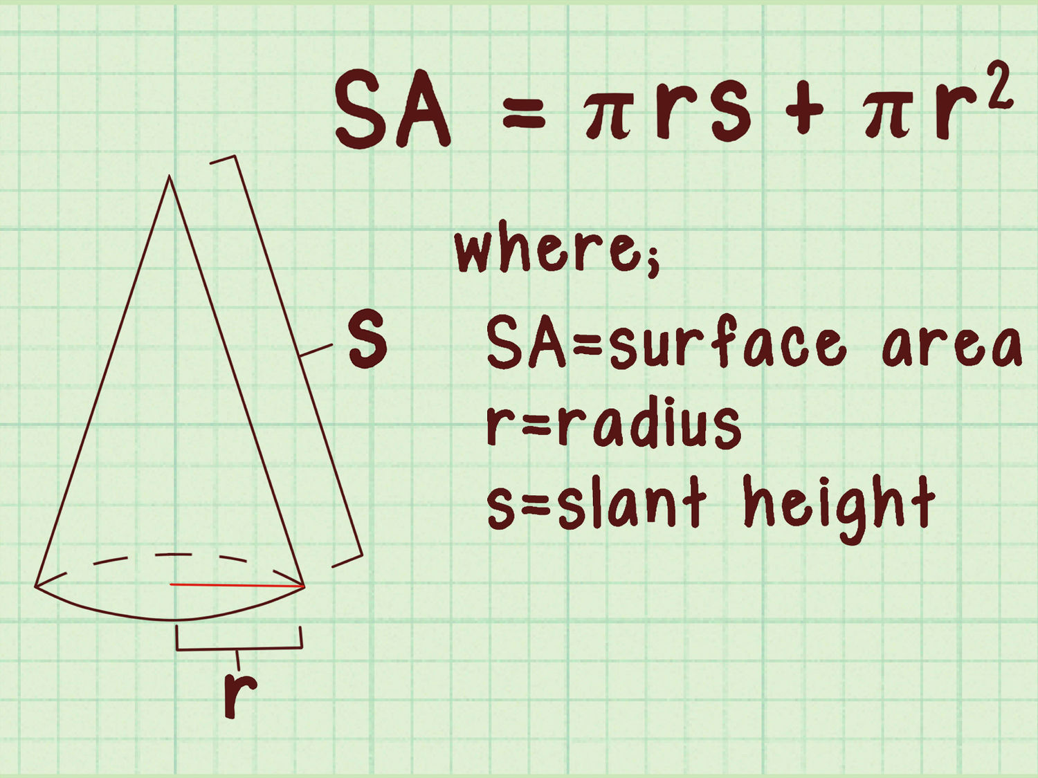 What Is The Area Of A Right Circular Cone