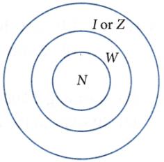 integer-examples-1