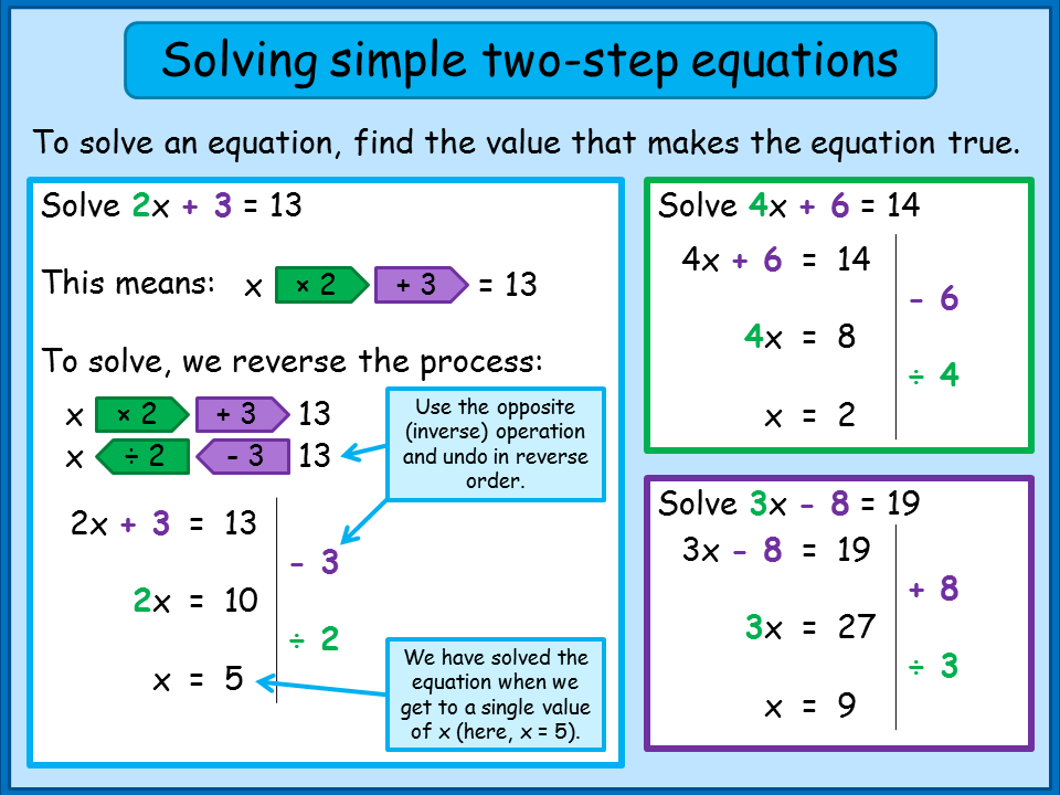 Linear Equation In One Variable RS Aggarwal Class 6 Maths Solutions ...