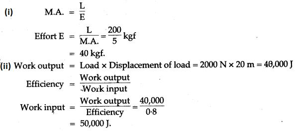 icse-solutions-class-10-physics-23