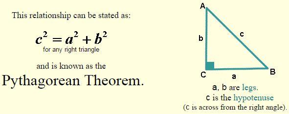 pythagorean-theorem