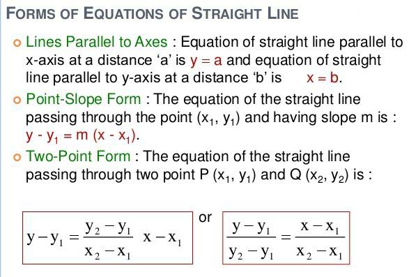 Equations Of Straight Lines A Plus Topper