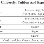 https://www.aplustopper.com/wp-content/uploads/2018/07/James-Madison-University-Tuition.png