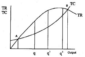 Plus Two Economics Model Question Papers Paper 1, 16