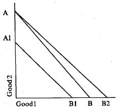 Plus Two Economics Model Question Papers Paper 1, 4