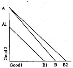 Plus Two Economics Model Question Papers Paper 1, 9