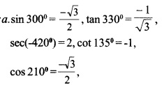 HSSlive Plus One Maths Chapter Wise Questions and Answers Chapter 3 Trigonometric Functions 16