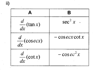 Plus One Maths Chapter Wise Previous Questions Chapter 13 Limits and Derivatives 39