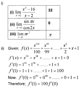 Plus One Maths Chapter Wise Previous Questions Chapter 13 Limits and Derivatives 47