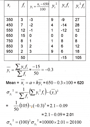 Plus One Maths Chapter Wise Previous Questions Chapter 15 Statistics 29