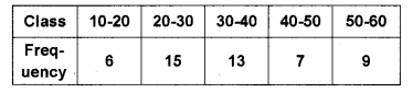 Plus One Maths Chapter Wise Previous Questions Chapter 15 Statistics 33