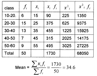 Plus One Maths Chapter Wise Previous Questions Chapter 15 Statistics 34