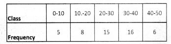 Plus One Maths Chapter Wise Previous Questions Chapter 15 Statistics 42