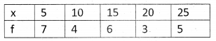 Plus One Maths Chapter Wise Previous Questions Chapter 15 Statistics 44