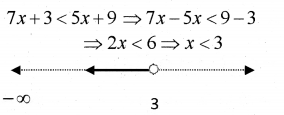 Plus One Maths Chapter Wise Previous Questions Chapter 6 Linear Inequalities 18