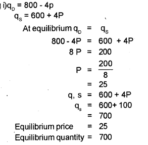 Plus Two Microeconomics Chapter Wise Previous Questions Chapter 5 Market Equilibrium 23