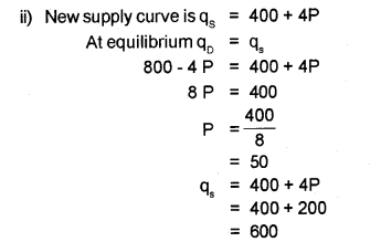 Plus Two Microeconomics Chapter Wise Previous Questions Chapter 5 Market Equilibrium 24