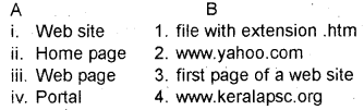 Plus One Computer Application Chapter Wise Questions Chapter 8 Computer Networks 2
