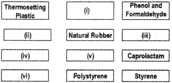 Plus Two Chemistry Chapter Wise Previous Questions Chapter 15 Polymers 8