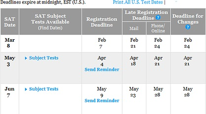 SAT Subject Test dates