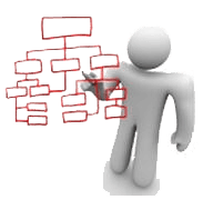 Project management processes and the phases of the project life cycle