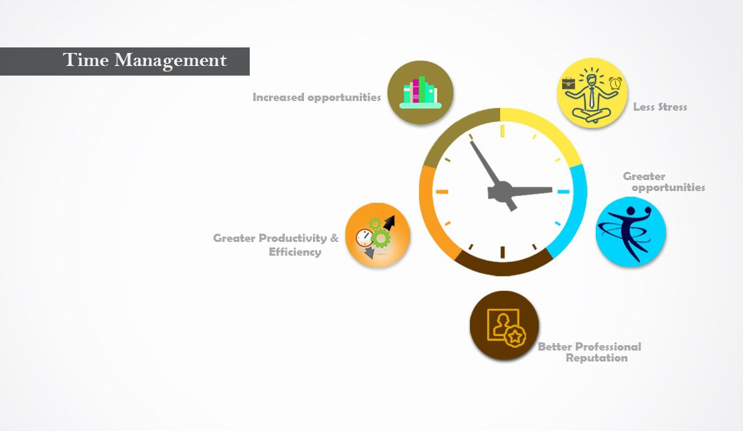 5 Benefits with Effective Time Management