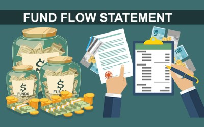 What are the components of a Fund Flow Statement | ApnaCourse