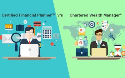 Certified Financial PlannerCM v/s Chartered Wealth Manager® | ApnaCourse