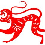 Chinesisches Horoskop Affe