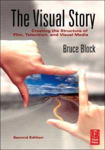 visual story