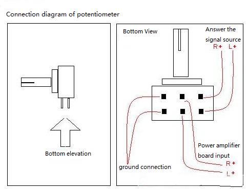 the function and connection method of potentiometer