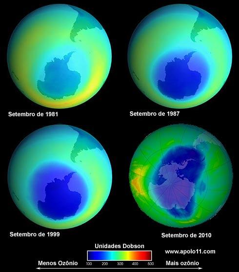 Gráfico camada de ozônio estabilizada.jpg