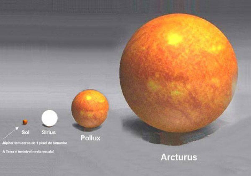 sistema estelar escala 4 470 - Compare o tamanho dos Planetas e Estrelas