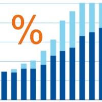 Yield y Beneficios. Cómo evaluar apuestas rentables y tipsters ganadores