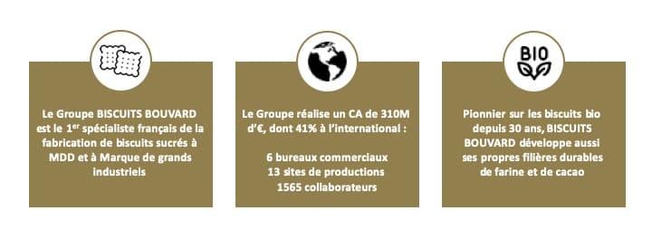 Bandeau - Référence Client Biscuits Bouvard