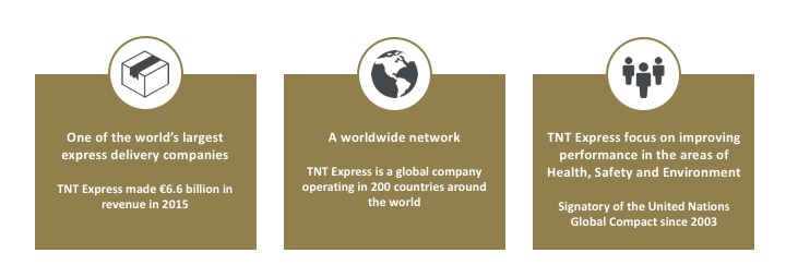 Discover TNT EXPRESS FRANCE