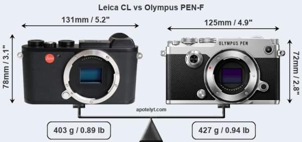 Leica CL vs Olympus PEN-F Comparison Review